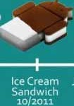 Android 4.0 «Ice Cream Sandwich»